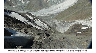 Отчёт о горном путешествии на Памир